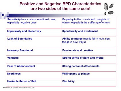 positive and negative characteristics of a teenager Peer influence in relation to academic  teenager facing negative aspects of peer pressure this research is a review of the existing literature on the positive and.