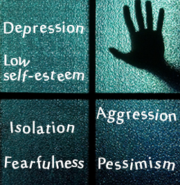 essay emotional abuse Introduction to abuse i am currently struggling with this at work where there is a great deal of emotional abuse dished out check out my essay six.