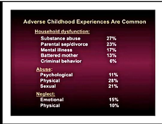 Ten Main Causes Of Childhood Trauma