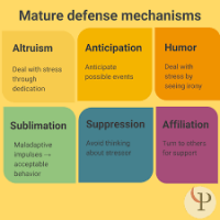 psychotic-defense-mechanisms